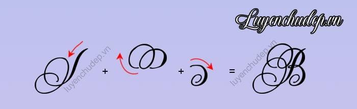 Cách viết chữ B hoa sáng tạo
