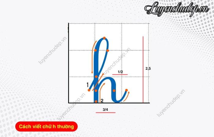 Cách viết chữ h thường cỡ chữ 1 ô li